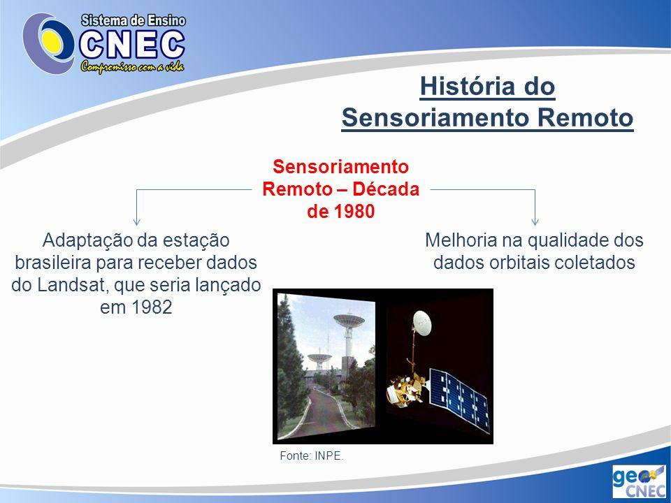 História do Sensoriamento Remoto Sensoriamento Remoto – Década de 1980 1986 – Lançamento do SPOT (França) Avanços nas atividades de SR ao proporcionar dados mais detalhados sobre a superfície; Possibilidade de novas aplicações, como os estudos urbanos; Aumento do interesse do setor privado.