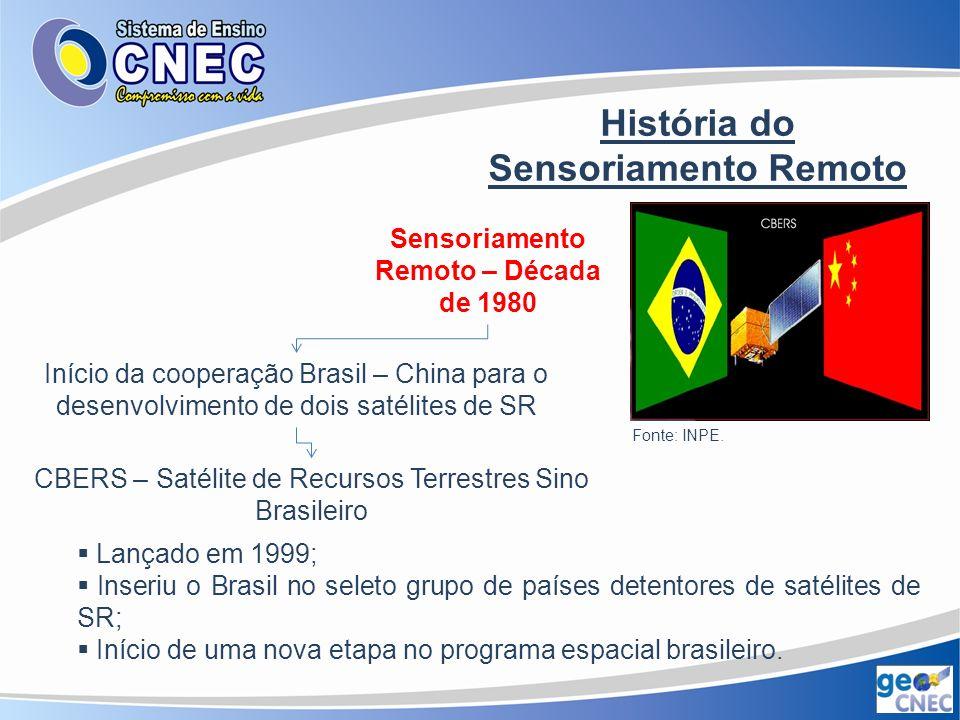 História do Sensoriamento Remoto Sensoriamento Remoto – Década de 1990 Lançamento de novos satélites com sensores orbitais ainda mais avançados Fonte: INPE.