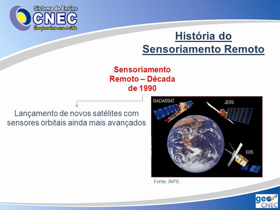 Princípios Físicos do Sensoriamento Remoto Radiação Eletromagnética: a energia eletromagnética é emitida por qualquer corpo que possua temperatura acima do zero absoluto.