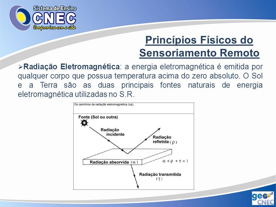 Princípios Físicos do Sensoriamento Remoto Figura 4 – Esquema de aquisição, transmissão e coleta de dados de satélites.