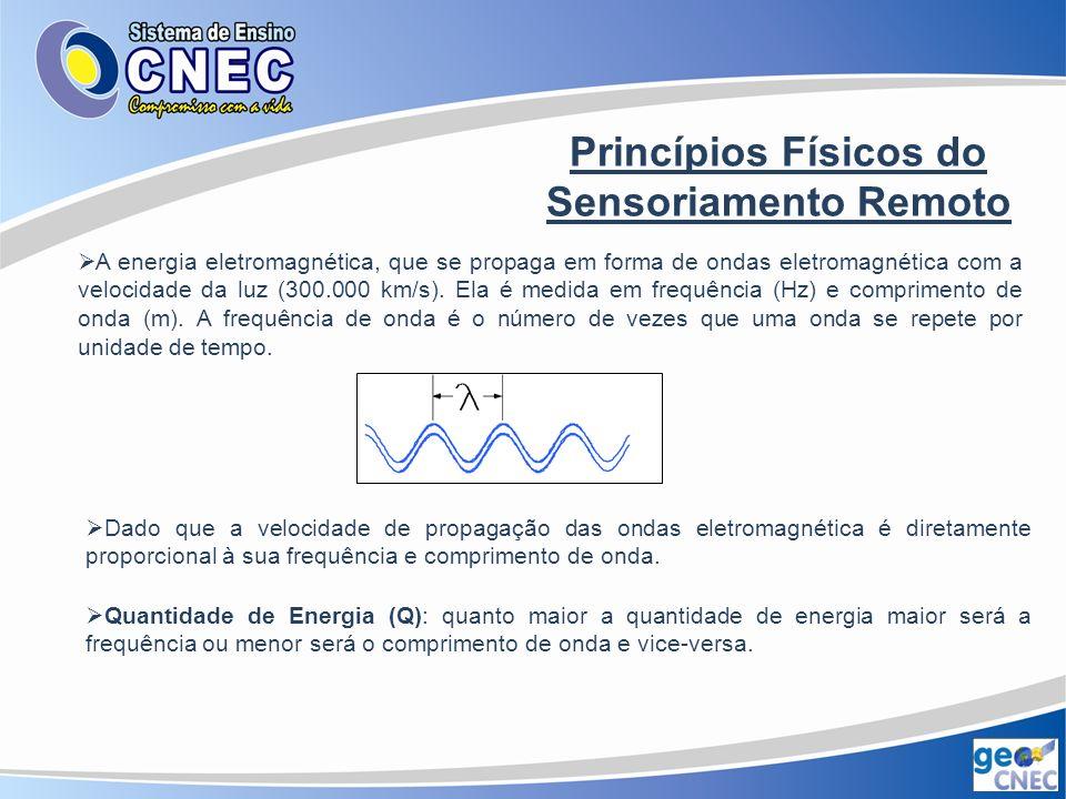 Princípios Físicos do Sensoriamento Remoto Espectro eletromagnético: representa a distribuição da radiação eletromagnética, por regiões, segundo o comprimento de onda e a frequência.