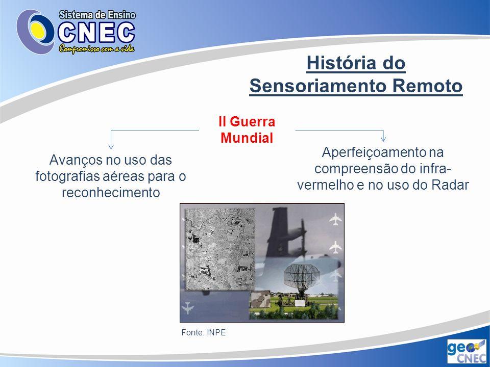 História do Sensoriamento Remoto Radar Uso primário - localização de aeronaves no ar Adaptação dessa tecnologia para o SR Fonte: INPE