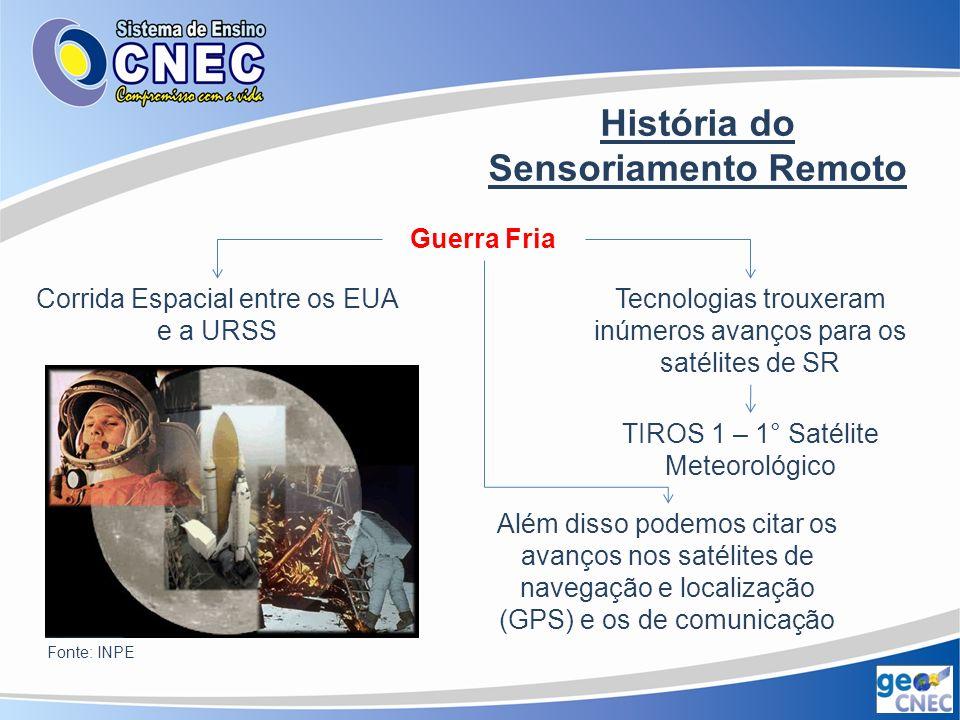 História do Sensoriamento Remoto Sensoriamento Remoto Termo utilizado no início da década de 1960 Fonte: NASA.