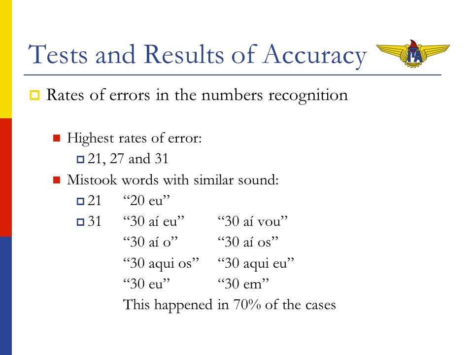 Tests and Results of Accuracy Rates of errors in the numbers recognition Highest rates of error: 21, 27 and 31 Mistook words with similar sound: 2120