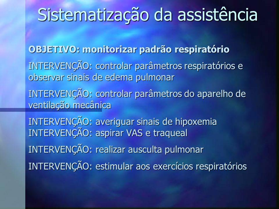 OBJETIVO: monitorizar padrão respiratório INTERVENÇÃO: controlar parâmetros respiratórios e observar sinais de edema pulmonar INTERVENÇÃO: controlar p