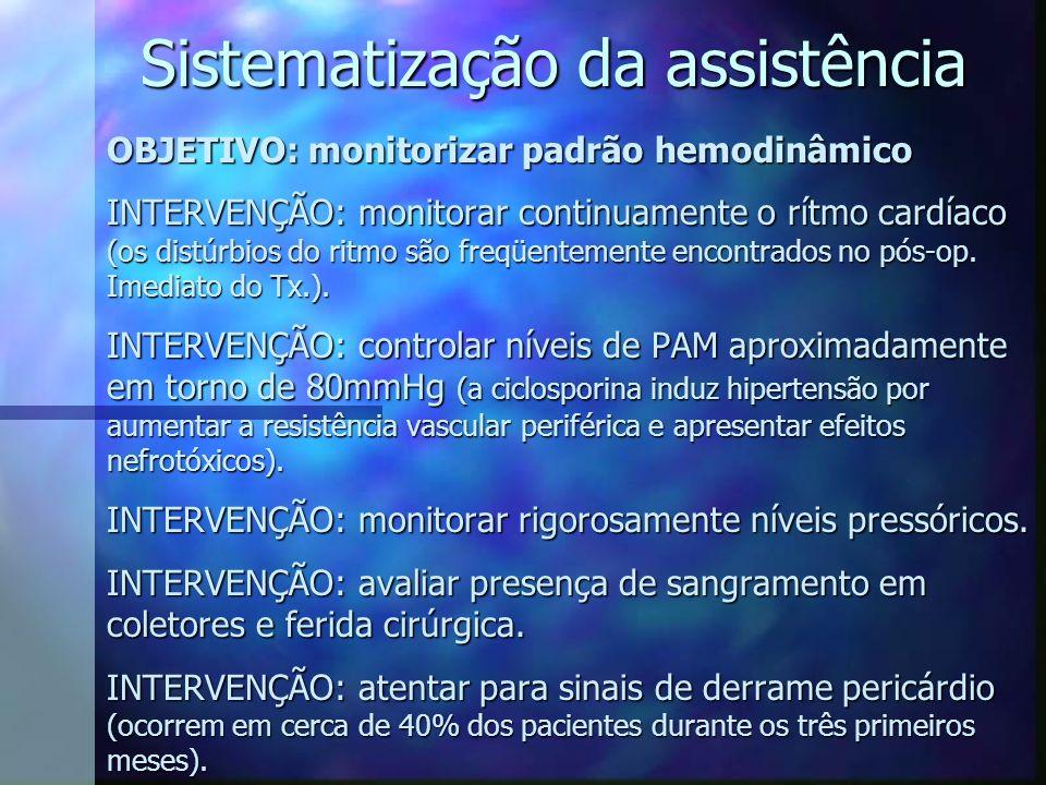 OBJETIVO: monitorizar padrão hemodinâmico INTERVENÇÃO: monitorar continuamente o rítmo cardíaco (os distúrbios do ritmo são freqüentemente encontrados