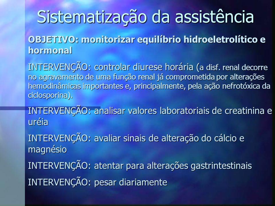 OBJETIVO: monitorizar equilíbrio hidroeletrolítico e hormonal INTERVENÇÃO: controlar diurese horária ( a disf. renal decorre no agravamento de uma fun