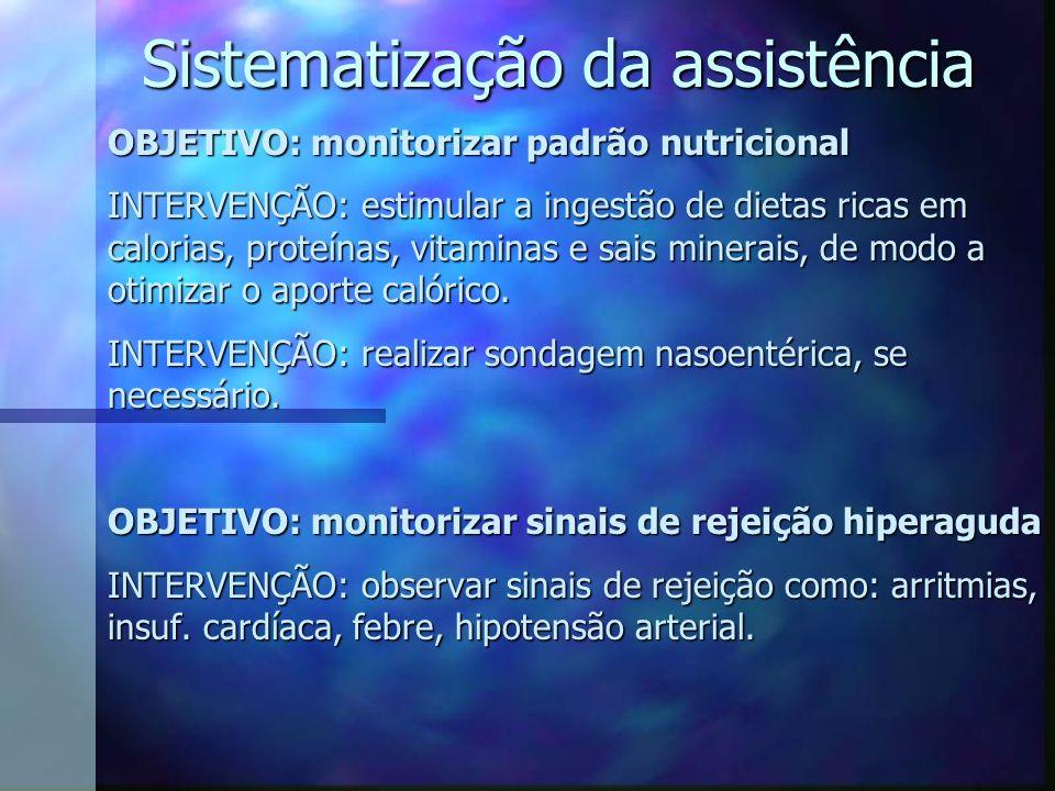 OBJETIVO: monitorizar padrão nutricional INTERVENÇÃO: estimular a ingestão de dietas ricas em calorias, proteínas, vitaminas e sais minerais, de modo