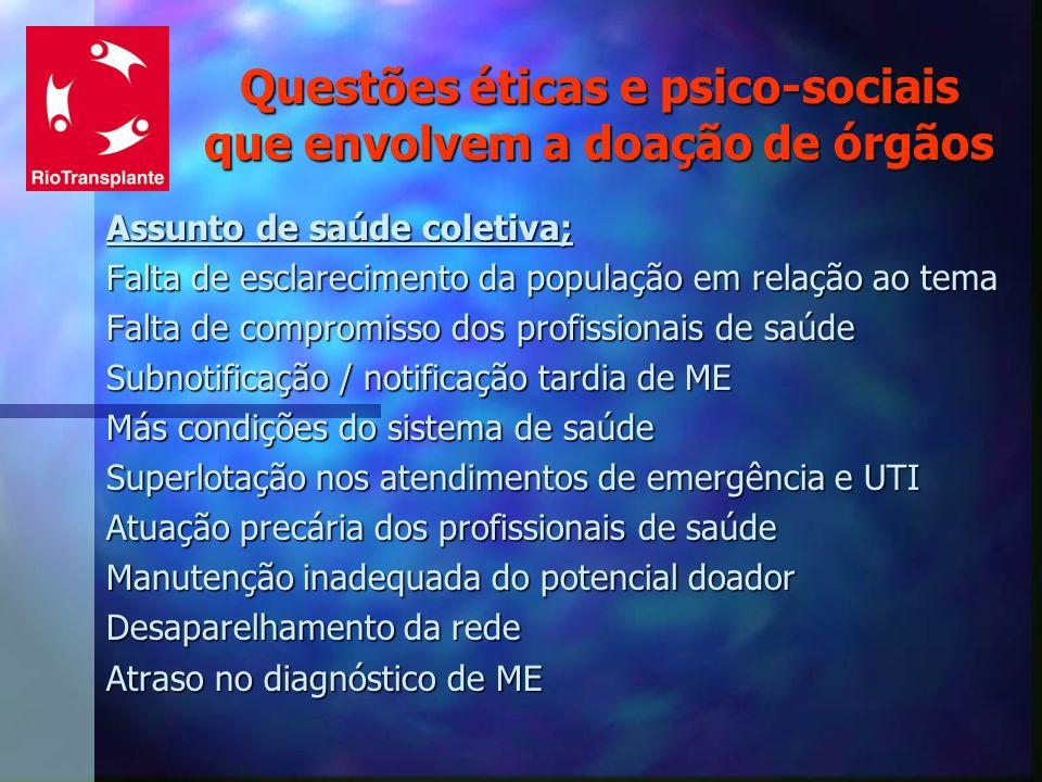 Questões éticas e psico-sociais que envolvem a doação de órgãos Assunto de saúde coletiva; Falta de esclarecimento da população em relação ao tema Fal