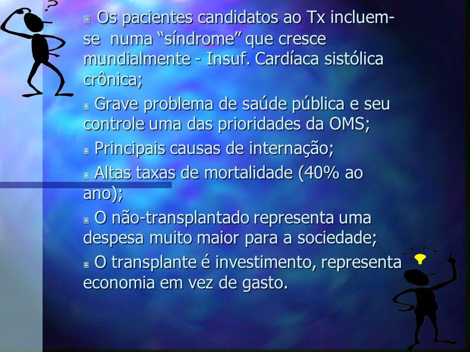 3 Os pacientes candidatos ao Tx incluem- se numa síndrome que cresce mundialmente - Insuf. Cardíaca sistólica crônica; 3 Grave problema de saúde públi