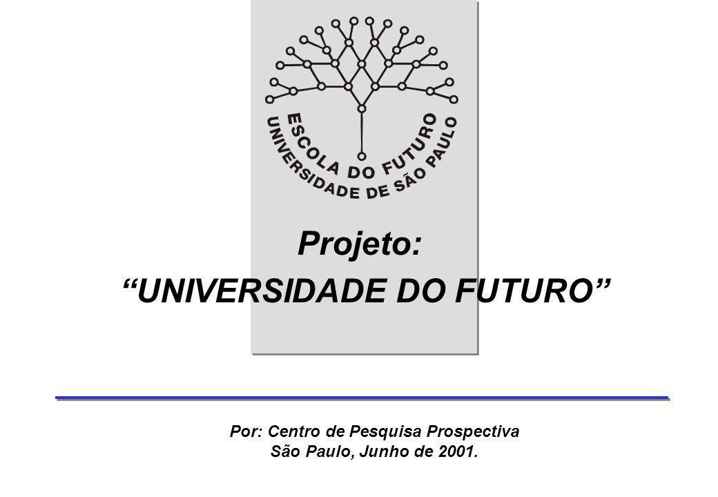 Projeto: UNIVERSIDADE DO FUTURO Por: Centro de Pesquisa Prospectiva São Paulo, Junho de 2001.