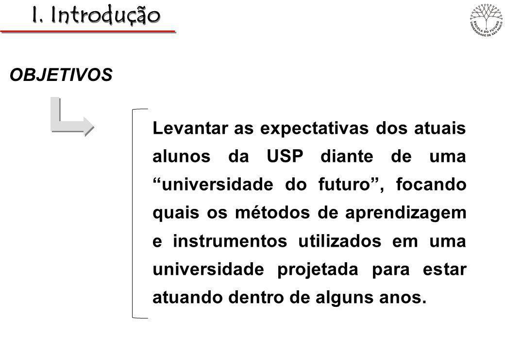 OBJETIVOS I. Introdução Levantar as expectativas dos atuais alunos da USP diante de uma universidade do futuro, focando quais os métodos de aprendizag