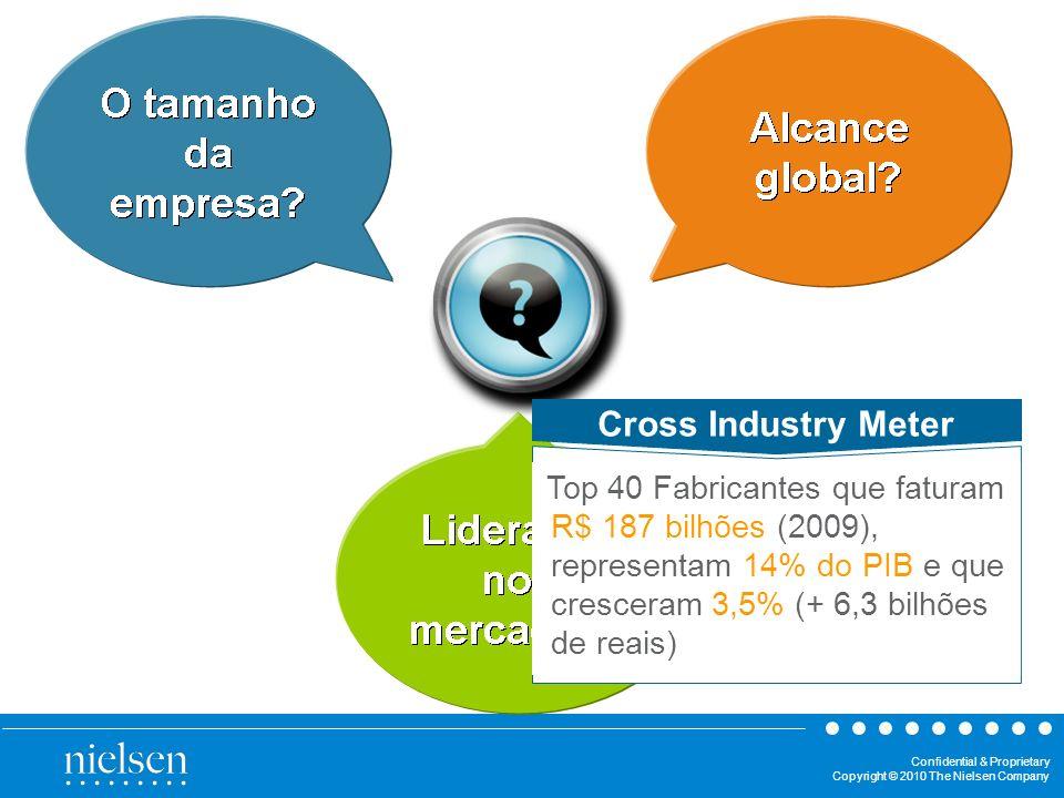 Confidential & Proprietary Copyright © 2010 The Nielsen Company O tamanho da empresa? Liderança nos mercados? Alcance global? Cross Industry Meter Top
