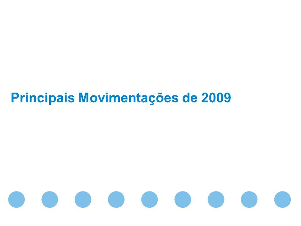Confidential & Proprietary Copyright © 2010 The Nielsen Company Principais Movimentações de 2009