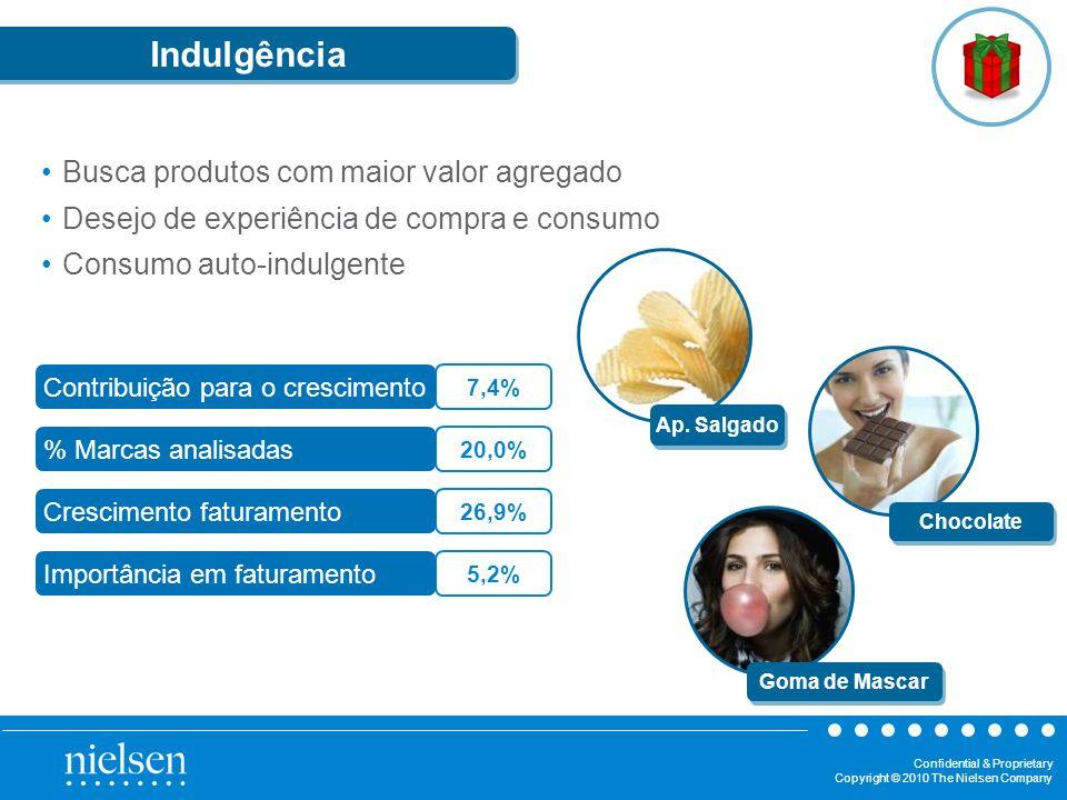 Confidential & Proprietary Copyright © 2010 The Nielsen Company Indulgência Busca produtos com maior valor agregado Desejo de experiência de compra e