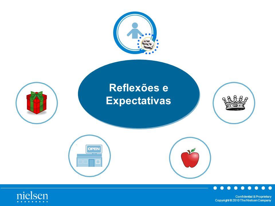 Confidential & Proprietary Copyright © 2010 The Nielsen Company Reflexões e Expectativas