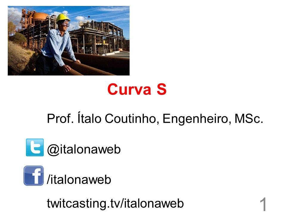 1 Curva S Prof. Ítalo Coutinho, Engenheiro, MSc. @italonaweb /italonaweb twitcasting.tv/italonaweb