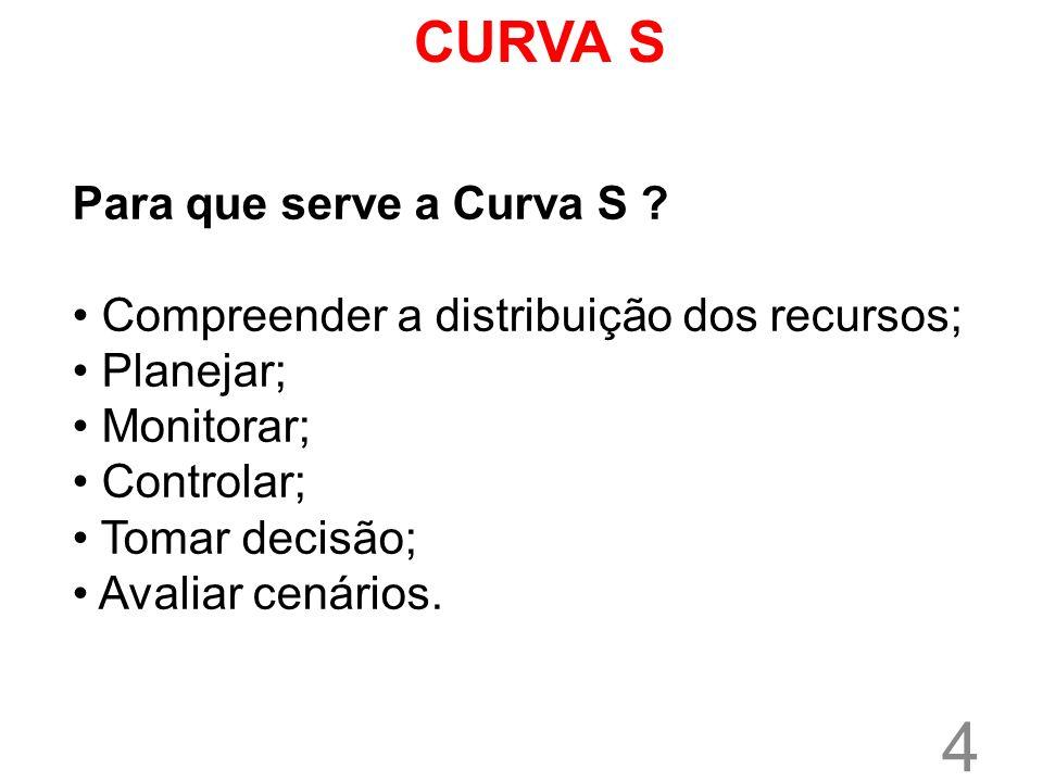 4 Para que serve a Curva S ? Compreender a distribuição dos recursos; Planejar; Monitorar; Controlar; Tomar decisão; Avaliar cenários. CURVA S