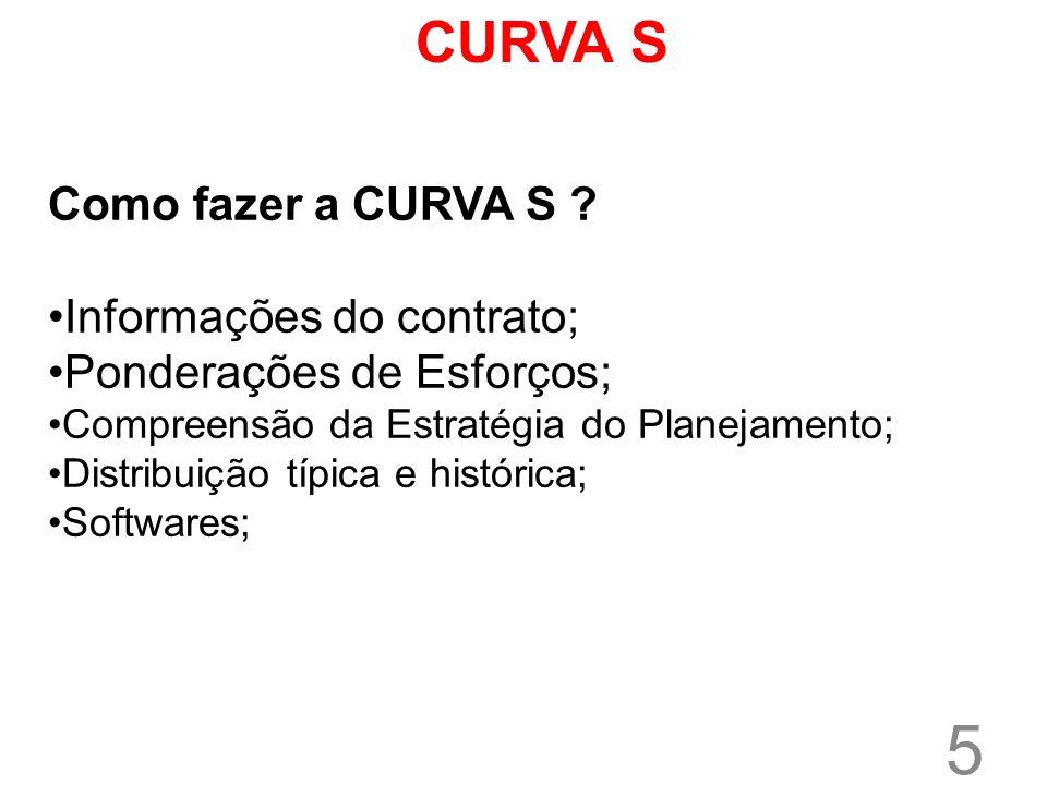 5 Como fazer a CURVA S ? Informações do contrato; Ponderações de Esforços; Compreensão da Estratégia do Planejamento; Distribuição típica e histórica;