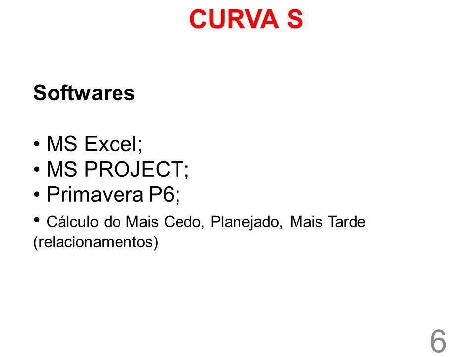 6 Softwares MS Excel; MS PROJECT; Primavera P6; Cálculo do Mais Cedo, Planejado, Mais Tarde (relacionamentos) CURVA S