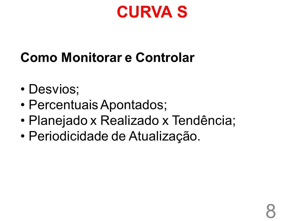 8 Como Monitorar e Controlar Desvios; Percentuais Apontados; Planejado x Realizado x Tendência; Periodicidade de Atualização. CURVA S
