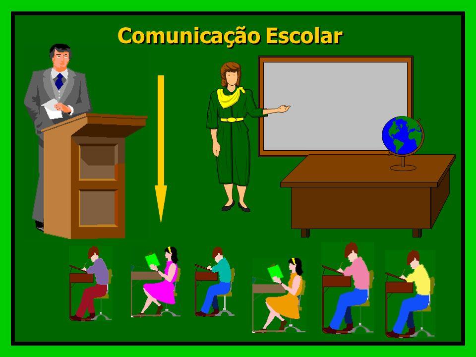 Comunicação Social –profusão de mídias interativas; –Redes de comunicações; –Multidirecional. –profusão de mídias interativas; –Redes de comunicações;