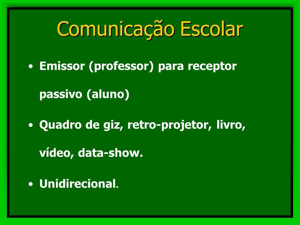 Comunicação Escolar