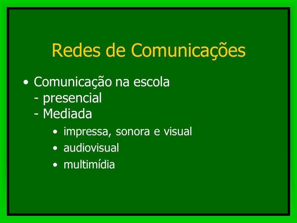 Comunicação com a comunidade - Presencial - Mediada: Correio regular, telefone, celular, fax, e-mail, rádio, TV Comunicação com o mundo -Internet (e-m