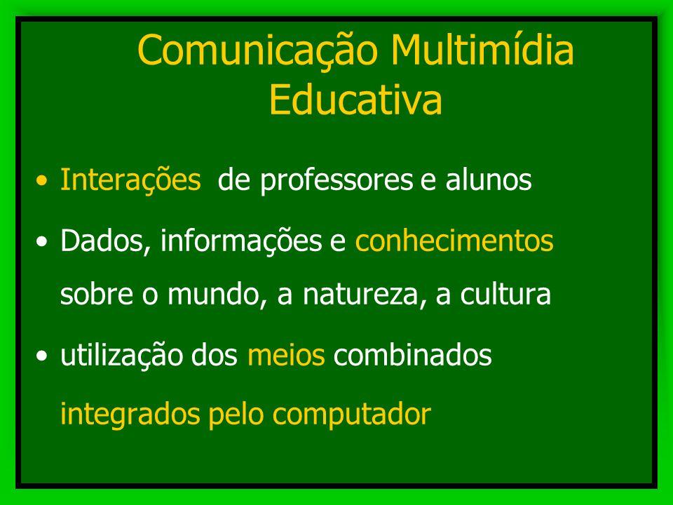 Multimídia Educativa: fundamentos Emirecs : emissores e receptores a uma só vez Meios (as tecnologias de comunicação) a mensagem ou documento multimíd