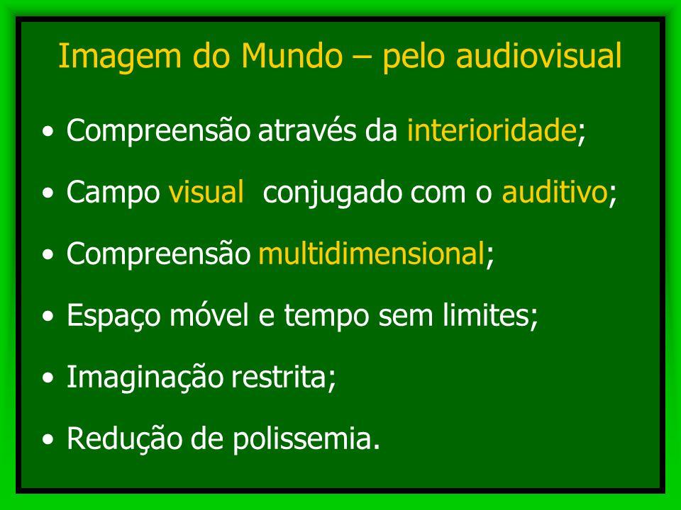 Imagem do Mundo – pelo livro Compreensão através de dupla abstração; Campo visual determinante; Compreensão linear ; Realidade em um espaço e tempo fi