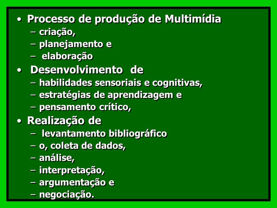 Como ocorre o desenvolvimento dos alunos como produtores na Multimídia Educativa?