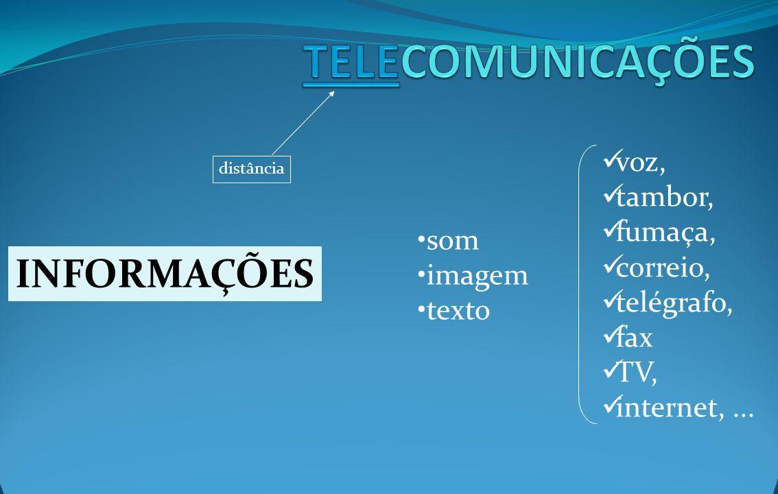 INFORMAÇÕES som imagem texto voz, tambor, fumaça, correio, telégrafo, fax TV, internet,... distância
