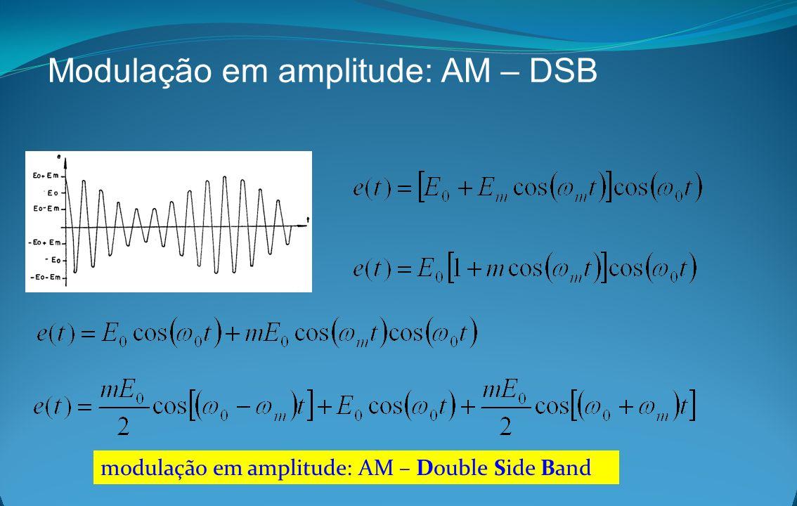 Modulação em amplitude: AM – DSB modulação em amplitude: AM – Double Side Band