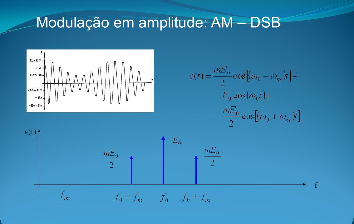 Modulação em amplitude: AM – DSB e(t) f