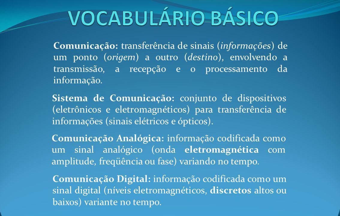 Comunicação: transferência de sinais (informações) de um ponto (origem) a outro (destino), envolvendo a transmissão, a recepção e o processamento da i