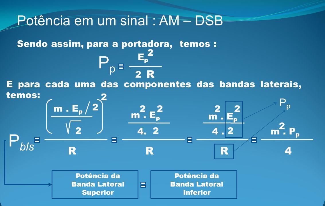 Potência em um sinal : AM – DSB Sendo assim, para a portadora, temos : E p PpPp 2 R 2 E para cada uma das componentes das bandas laterais, temos: m. E