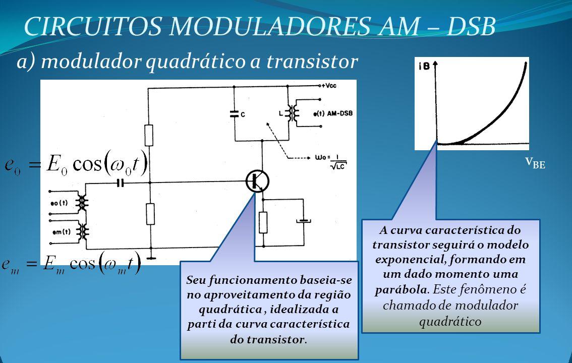 Seu funcionamento baseia-se no aproveitamento da região quadrática, idealizada a parti da curva característica do transistor. CIRCUITOS MODULADORES AM