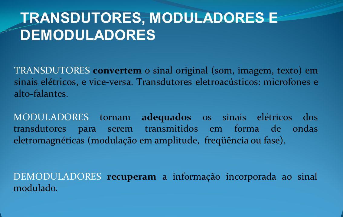 TRANSDUTORES, MODULADORES E DEMODULADORES TRANSDUTORES convertem o sinal original (som, imagem, texto) em sinais elétricos, e vice-versa. Transdutores