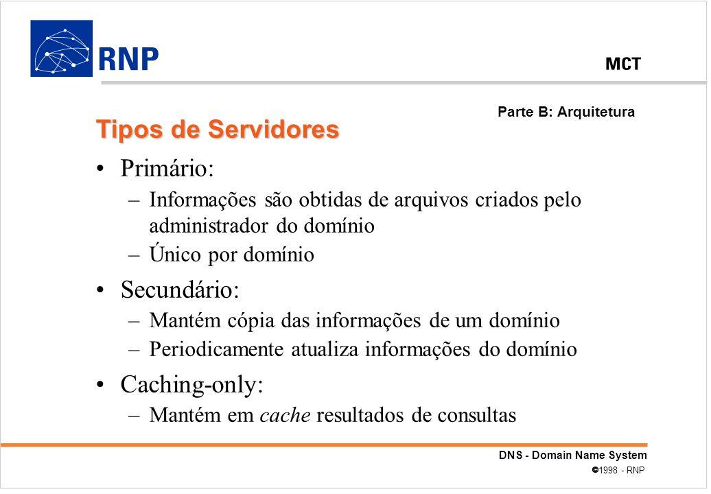DNS - Domain Name System 1998 - RNP Primário: –Informações são obtidas de arquivos criados pelo administrador do domínio –Único por domínio Secundário
