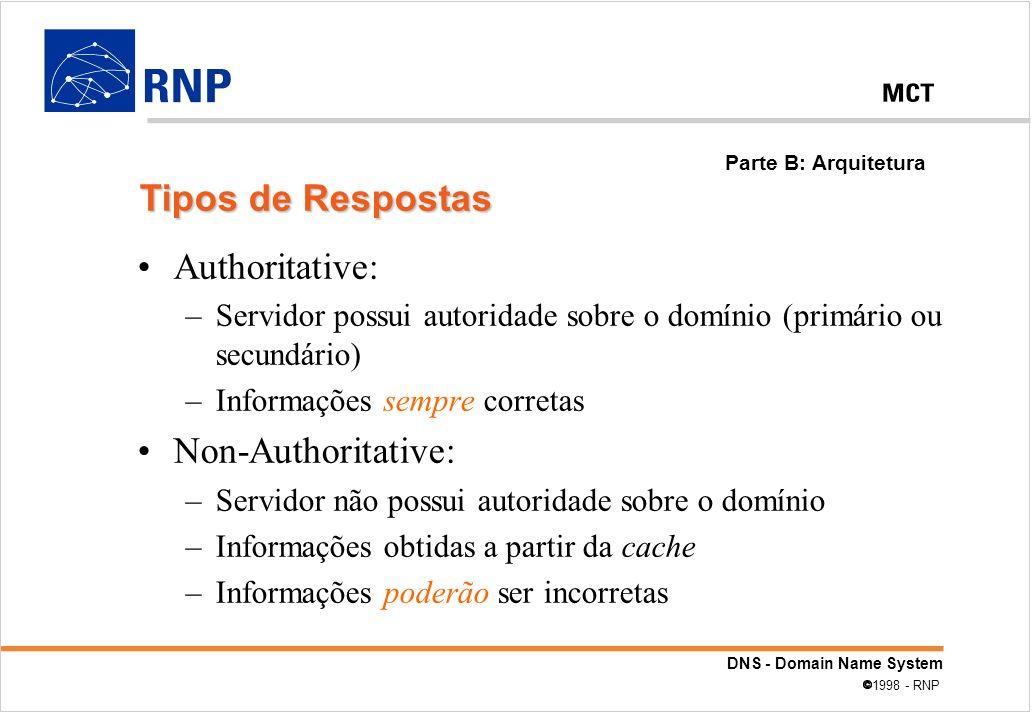 DNS - Domain Name System 1998 - RNP Authoritative: –Servidor possui autoridade sobre o domínio (primário ou secundário) –Informações sempre corretas N