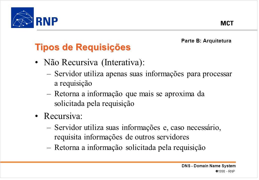 DNS - Domain Name System 1998 - RNP Não Recursiva (Interativa): –Servidor utiliza apenas suas informações para processar a requisição –Retorna a infor
