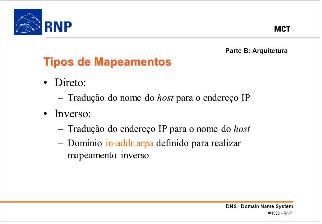 DNS - Domain Name System 1998 - RNP Direto: –Tradução do nome do host para o endereço IP Inverso: –Tradução do endereço IP para o nome do host –Domíni
