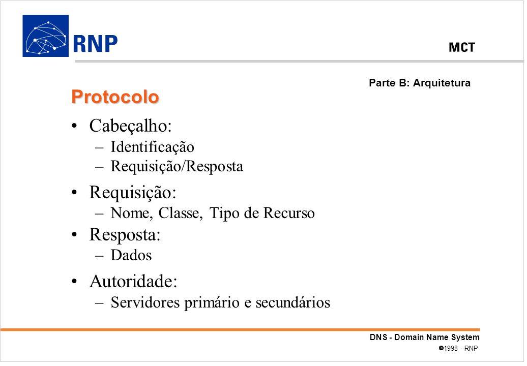 DNS - Domain Name System 1998 - RNP Cabeçalho: –Identificação –Requisição/Resposta Requisição: –Nome, Classe, Tipo de Recurso Resposta: –Dados Autorid