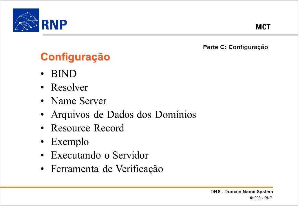DNS - Domain Name System 1998 - RNP BIND Resolver Name Server Arquivos de Dados dos Domínios Resource Record Exemplo Executando o Servidor Ferramenta