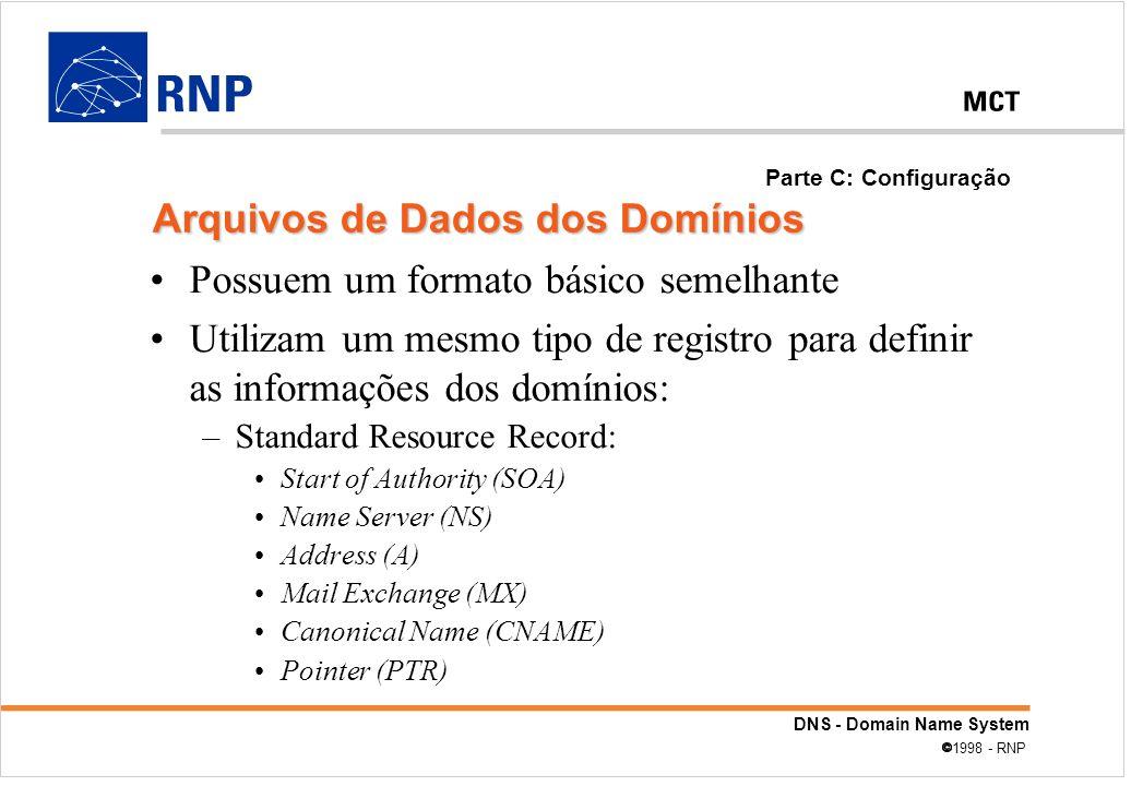 DNS - Domain Name System 1998 - RNP Possuem um formato básico semelhante Utilizam um mesmo tipo de registro para definir as informações dos domínios: