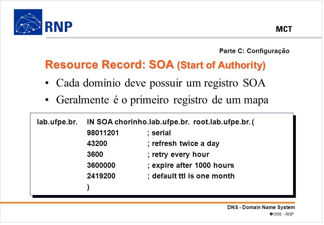 DNS - Domain Name System 1998 - RNP Cada domínio deve possuir um registro SOA Geralmente é o primeiro registro de um mapa lab.ufpe.br. IN SOA chorinho