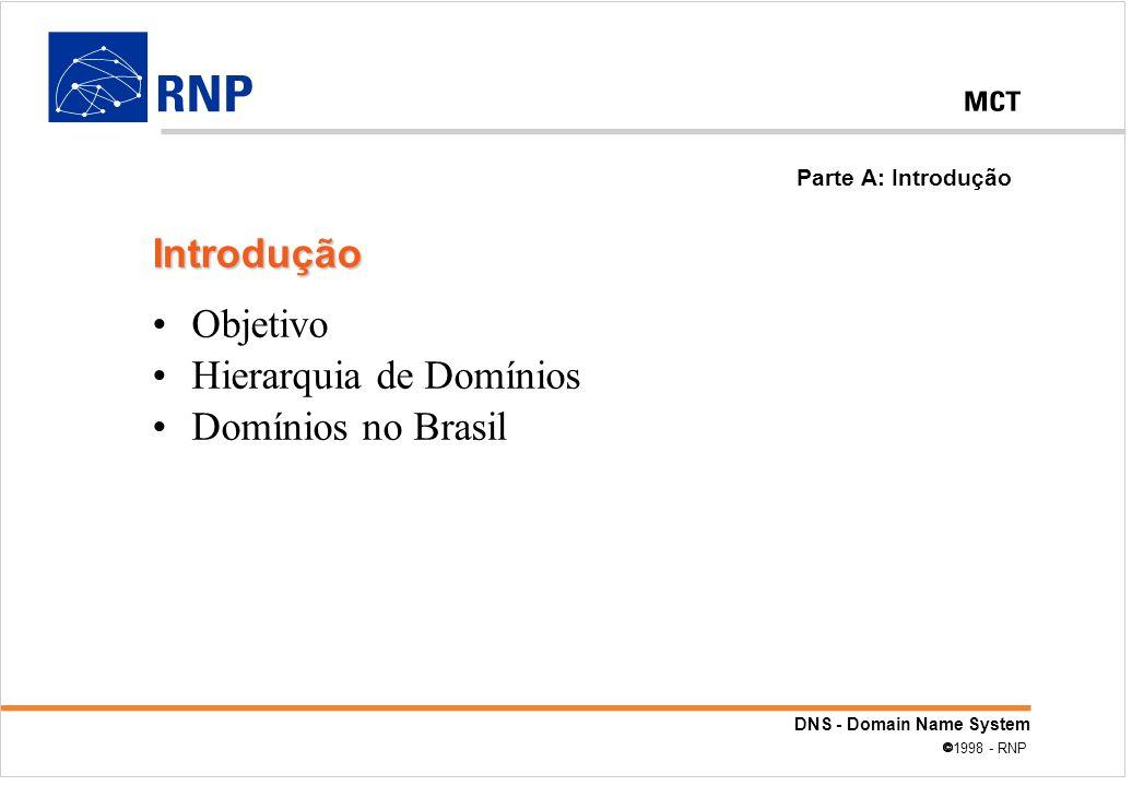 DNS - Domain Name System 1998 - RNP Objetivo Hierarquia de Domínios Domínios no Brasil Introdução Parte A: Introdução