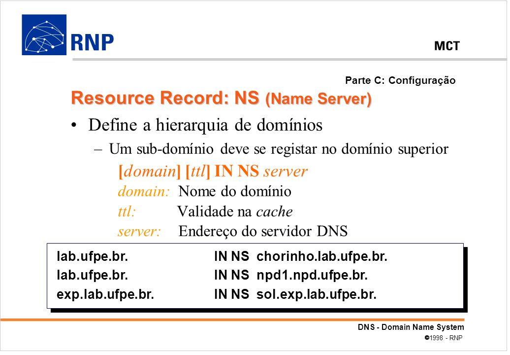 DNS - Domain Name System 1998 - RNP Define a hierarquia de domínios –Um sub-domínio deve se registar no domínio superior [domain] [ttl] IN NS server d
