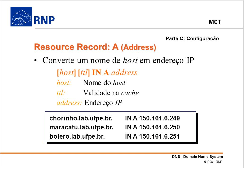 DNS - Domain Name System 1998 - RNP Converte um nome de host em endereço IP [host] [ttl] IN A address host: Nome do host ttl: Validade na cache addres