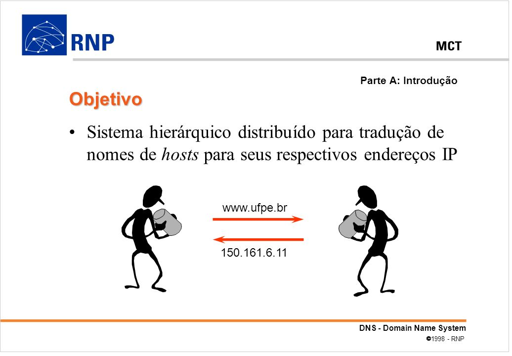 DNS - Domain Name System 1998 - RNP lab.ufpe.br.hosts @ IN SOA chorinho.lab.ufpe.br.